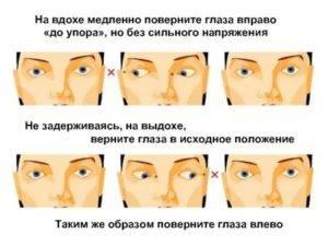 Напряжение в левом глазу. тяжело водить глазами - совет медика