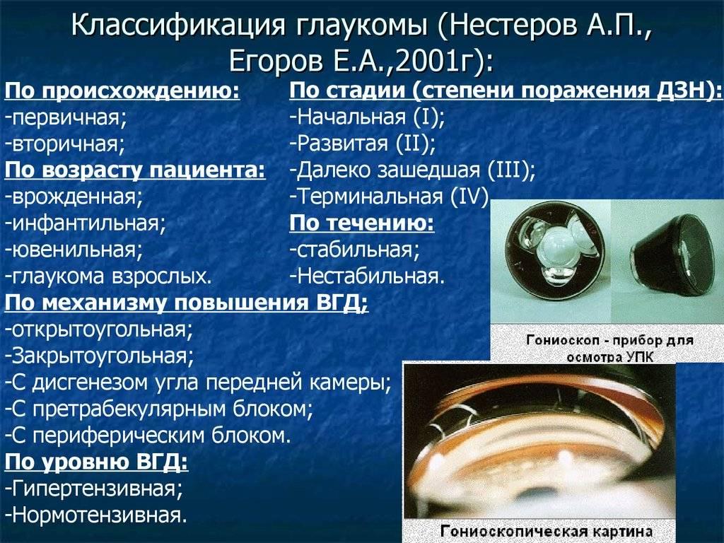 Вторичная глаукома - что это такое