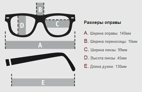 Размеры очков