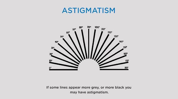 Домашний тест на выявление астигматизма. чтобы не было косоглазия и зрение не падало!