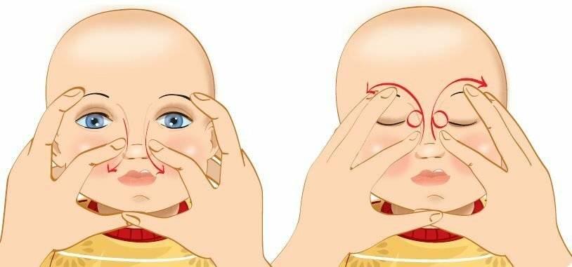 Как правильно делать массаж при дакриоцистите маленьким детям и взрослым, когда он поможет
