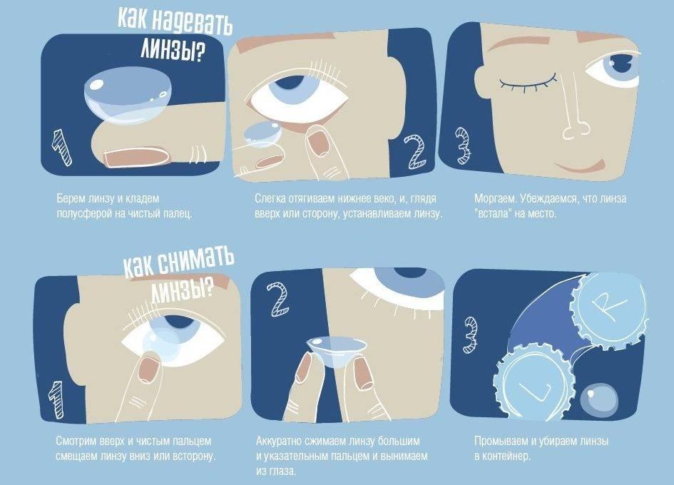 Почему нельзя спать в контактных линзах