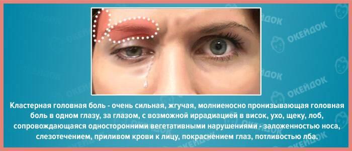 Глаз как будто распирает. болят глаза как будто давят и болит голова