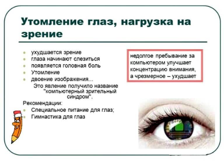 Болят глаза от компьютера: можно ли ослепнуть, как защитить зрение