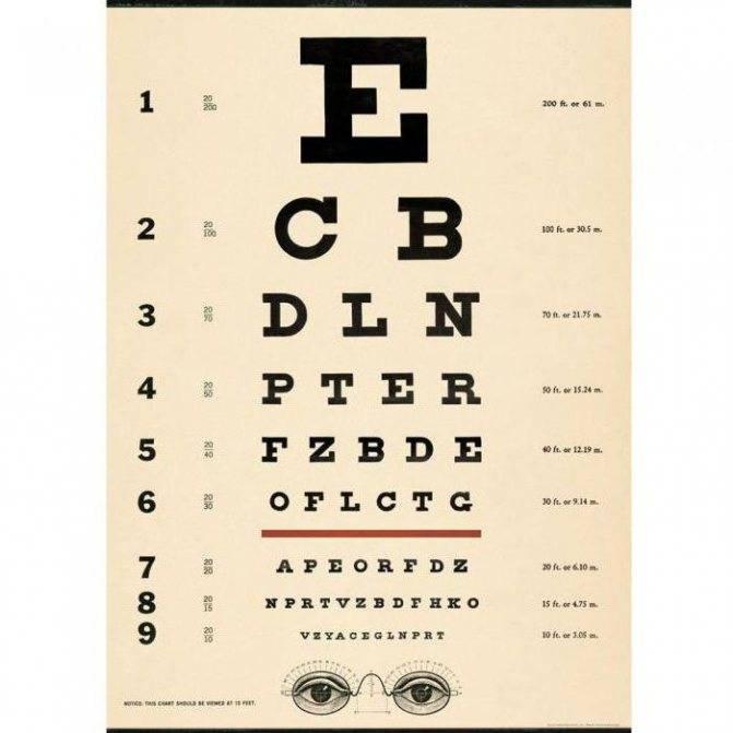 Зрение минус 9