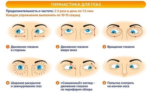 Как восстановить зрение ребенку в домашних условиях