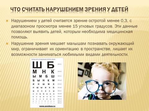 Нарушение зрения: причины, классификация, симптомы