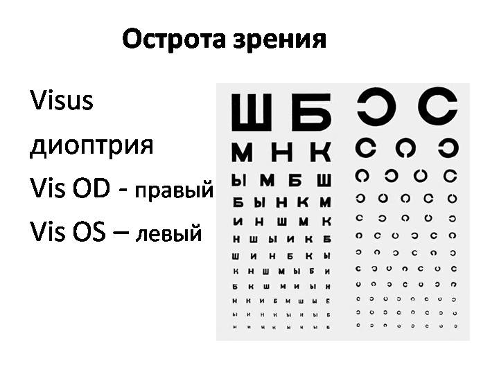 Описание диагноза — зрение 0.75
