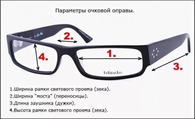 Правила измерения межзрачкового расстояния   ochki.com