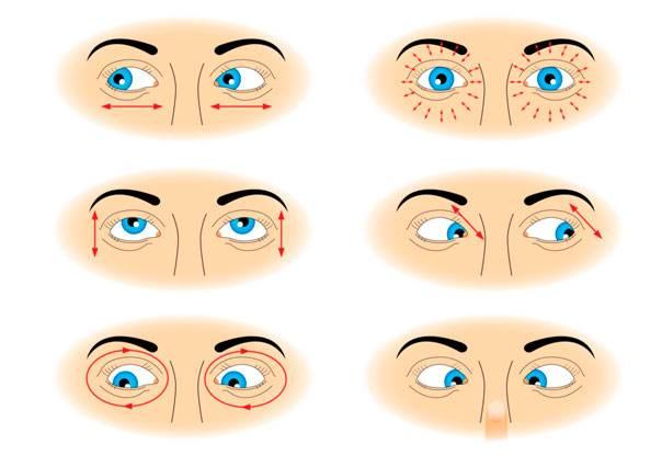 Эффективная гимнастика для глаз при косоглазии