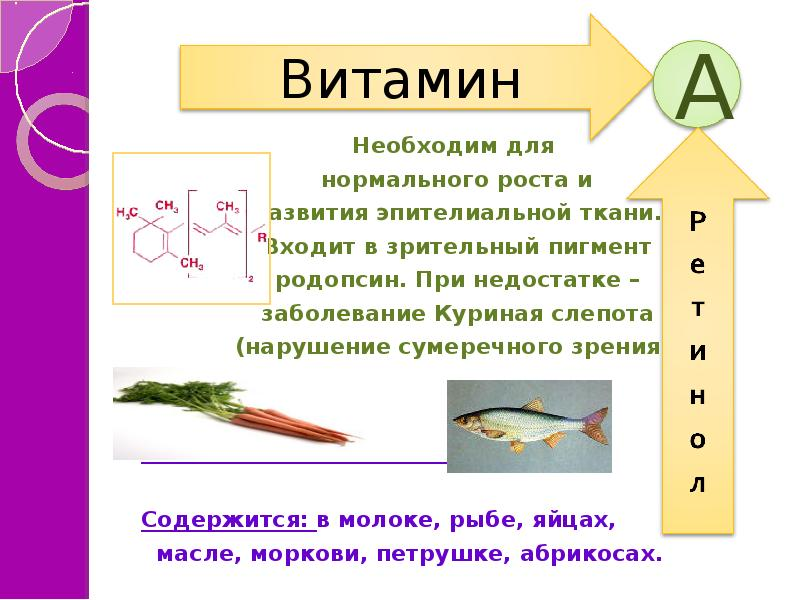 Витамин для лечения куриной слепоты - в здоровье сила