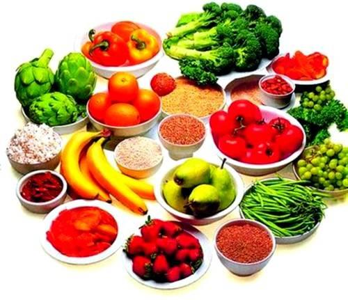 Диета и правильное питание при глаукоме глаза