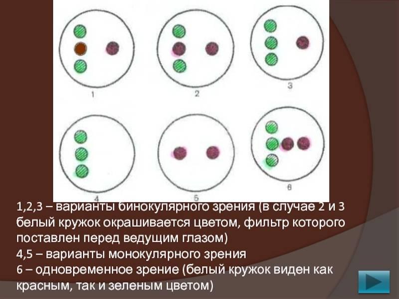 Преимущества бинокулярного типа зрения