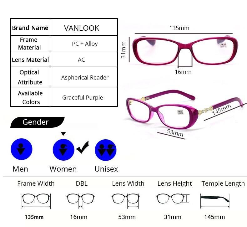 Очки для чтения это плюс или минус - лечение глаз