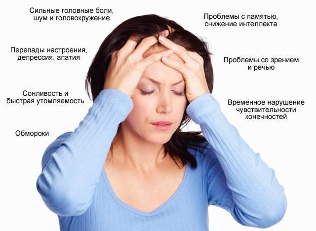 Сильные головные боли и слезотечение из глаз