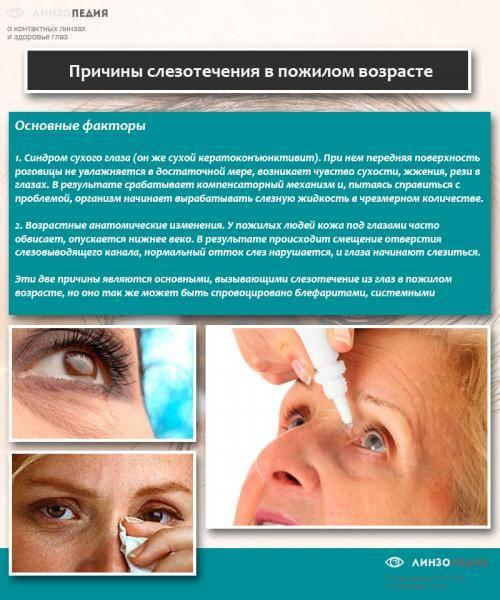 Почему слезятся глаза у взрослых людей: причины и лечение oculistic.ru почему слезятся глаза у взрослых людей: причины и лечение