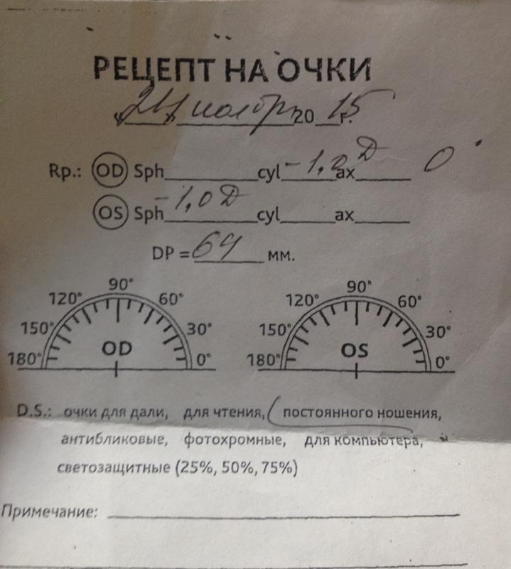 Расшифровка рецепта на очки: od, os, cyl и aх