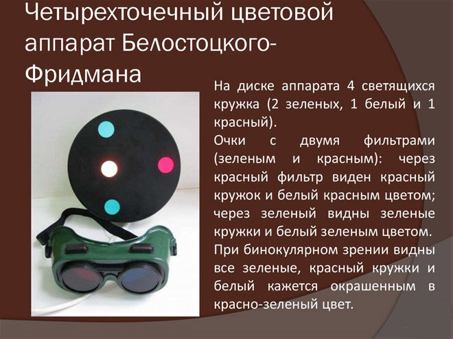 Монокулярное и бинокулярное зрение