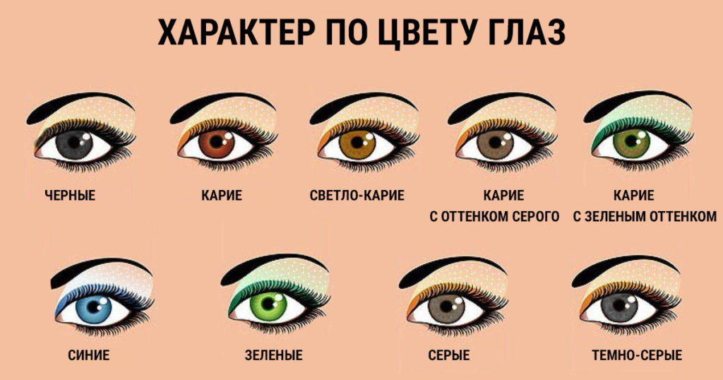 Зеленые глаза у мужчин значение