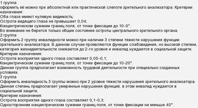 Нет одного глаза положена ли инвалидность - медицинский справочник medana-st.ru