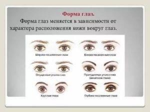 Определение характера по глазам