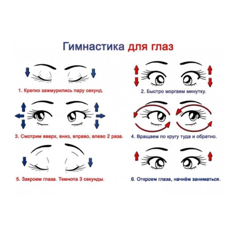 Гимнастика для глаз для детей: упражнения для улучшения зрения при близорукости ребенка дошкольного возраста и презентация об этом