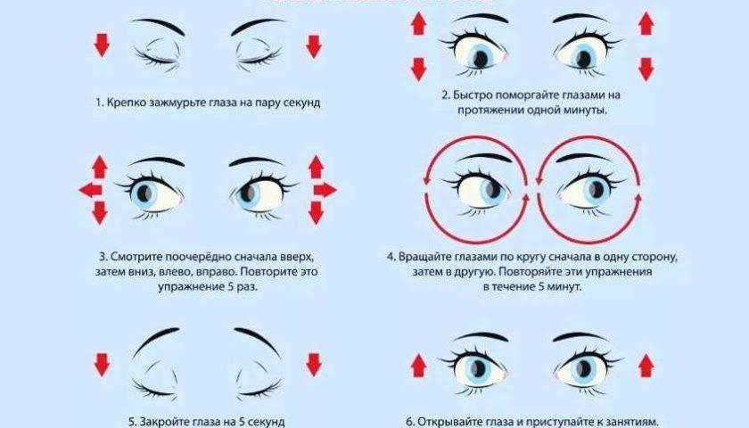Гимнастика для глаз: для улучшения зрения при близорукости, дальнозоркости, астигматизме, зарядка для снятия усталости с глаз при работе на компьютере и для профилактики ухудшения зрения