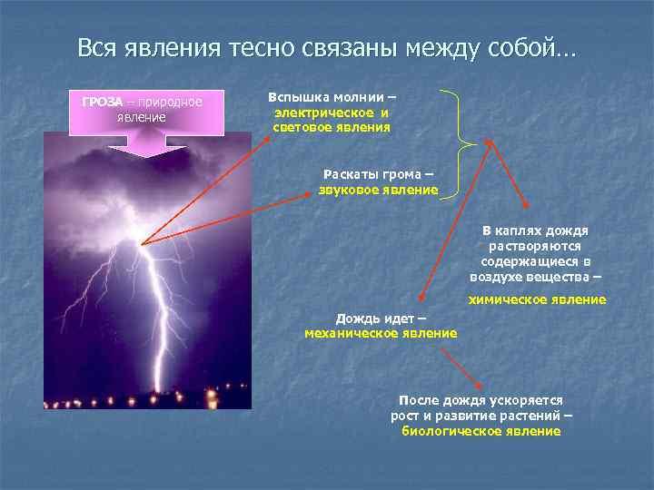 Вспышки в глазах как молнии что это причины свечения - мед портал tvoiamedkarta.ru