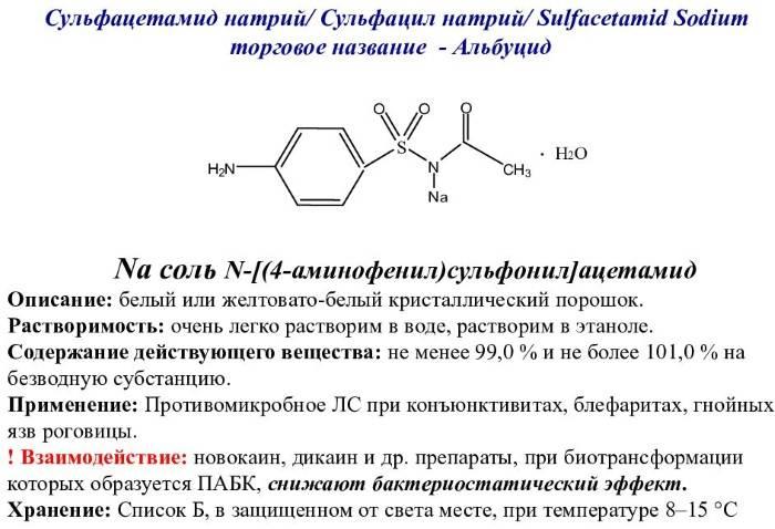 Чем заменить сульфацил натрия