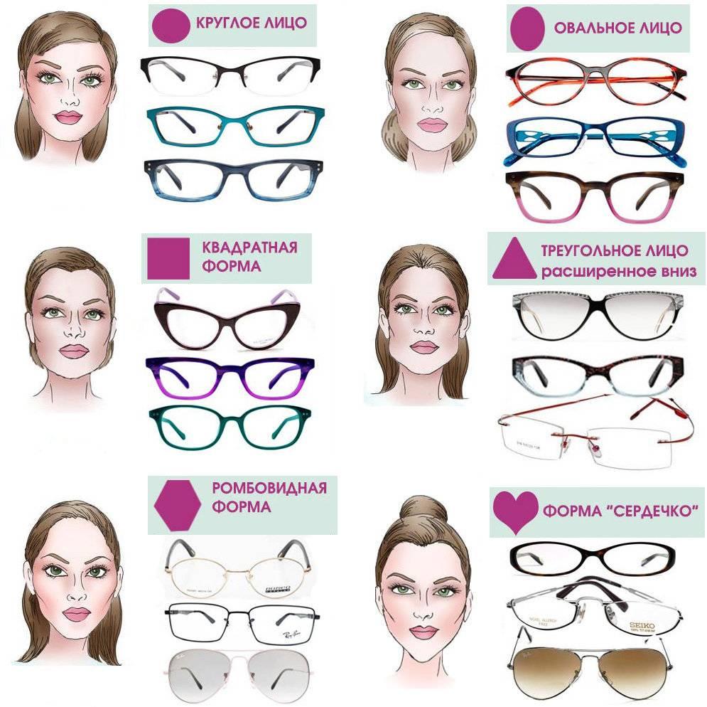 Как правильно выбрать очки по типу лица + 105 фото
