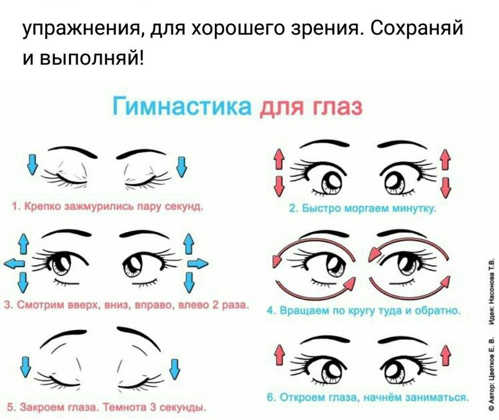 Упражнения при глаукоме по неумывакину