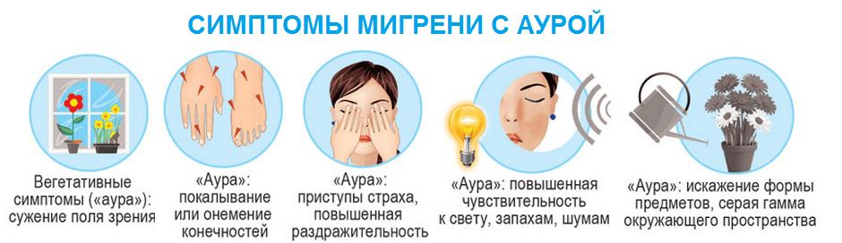 Фотопсия: причины заболевания, симптомы и возможное лечение