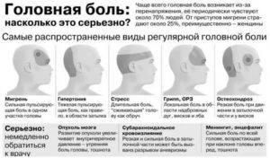 Болит лоб и давит на глаза - причины, симптомы, диагностика и методы лечения