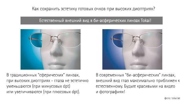 Асферические линзы - что это такое, сравнение со сферическими контактными, в чем разница и чем отличаются, лечат ли зрение