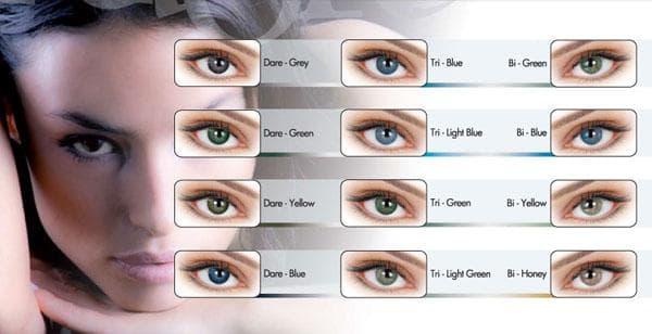 Размеры линзы | лечение глаз