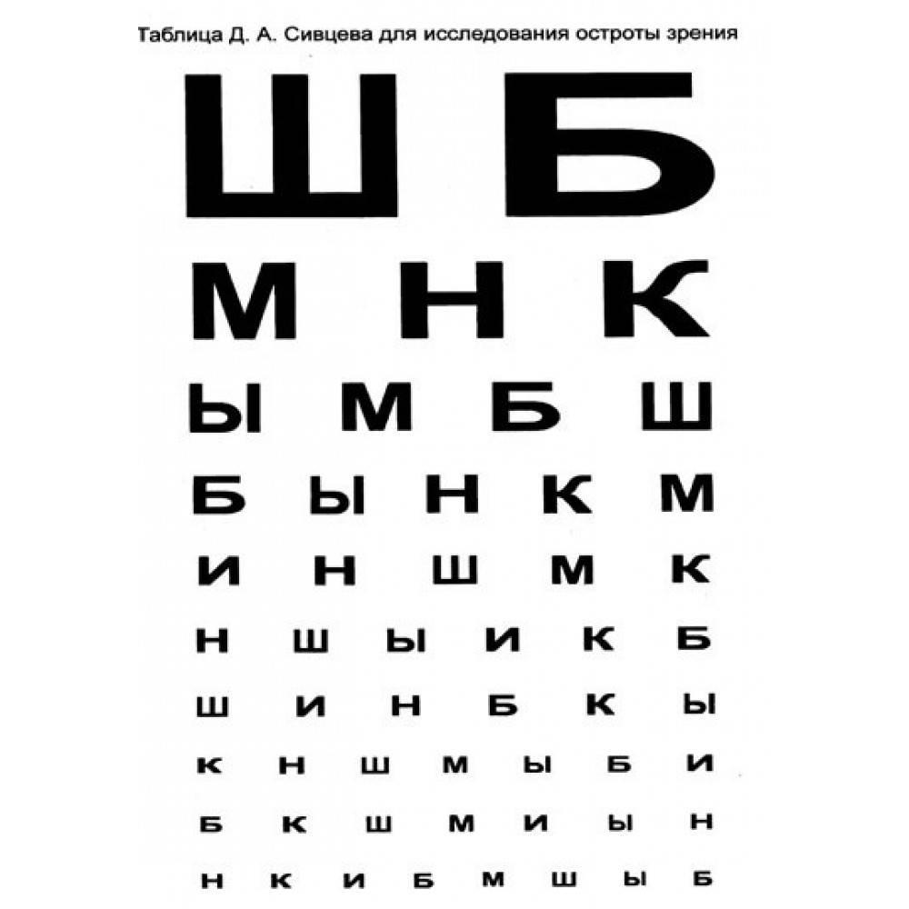 Как восстановить зрение ребенку: улучшаем зрение в домашних условиях