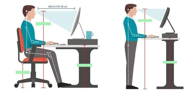 Как настроить монитор чтобы не уставали и не болели глаза
