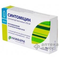 Левомицетин при цистите – помогает ли препарат, и чем его можно заменить?
