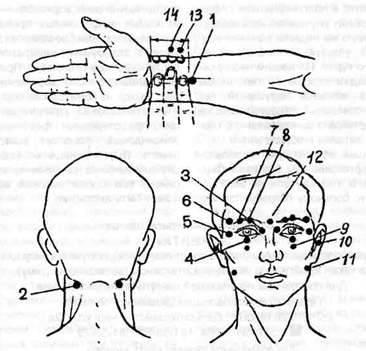 Как делать даосский массаж: знакомимся с техникой