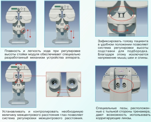 Основные принцы работы аппарата визотроник, показания и противопоказания к лечению