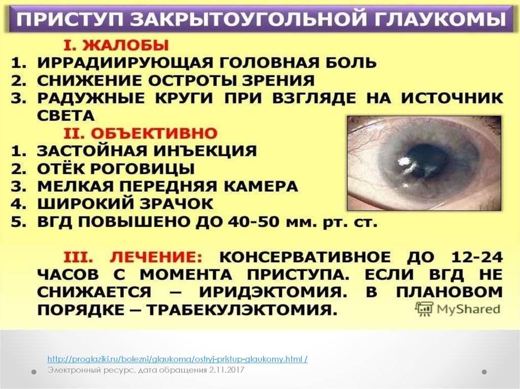 Глаукома: причины, симптомы, лечение – напоправку