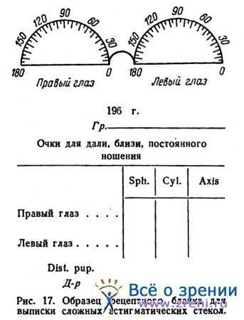 Od os обозначения для какого глаза в рецепте от офтальмолога - мед портал tvoiamedkarta.ru
