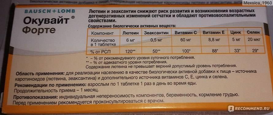 Окувайт - инструкция по применению, цена в аптеках, аналоги