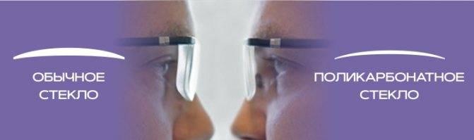 Что это такое — полимерные линзы для очков?