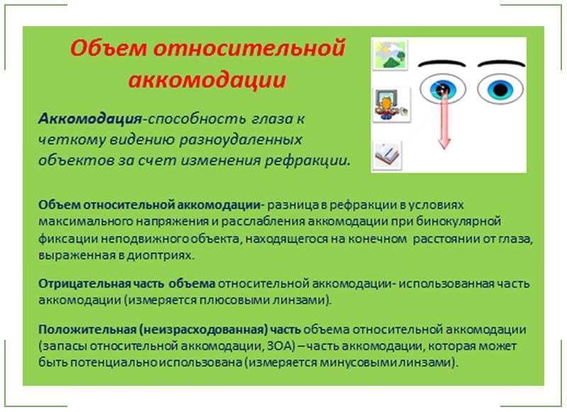 Спазм аккомодации: лечение у детей, симптомы нарушения аккомодации (ложной близорукости) - medside.ru
