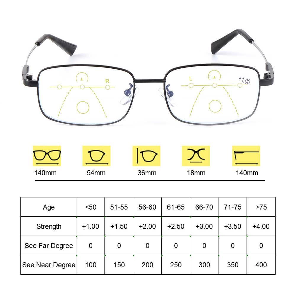 Очки для чтения: как подобрать правильно самостоятельно