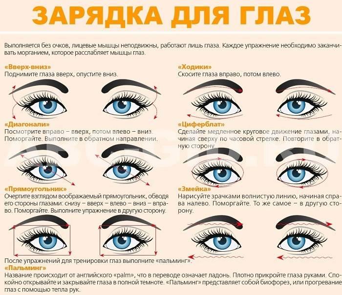 Упражнения для глаз при глаукоме - гимнастика, комплекс