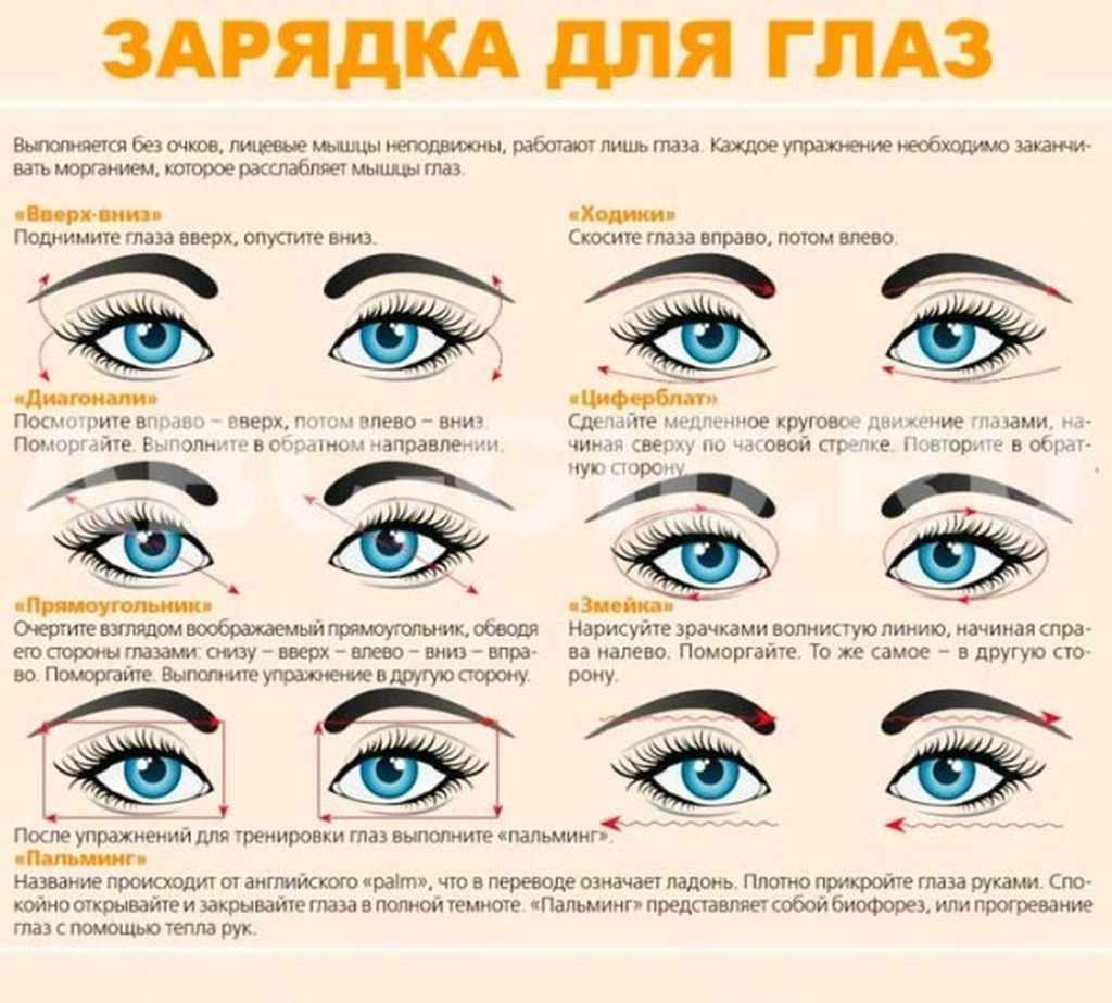 Упражнения для глаз при работе на компьютере - как выполнять