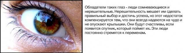 Глаза сине-зеленого цвета: фото, характер, макияж и цвет волос