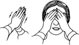 Что делать, если дергается глаз, причины и лечение, особенности подергивания левого и правого глаза, нижнего и верхнего века